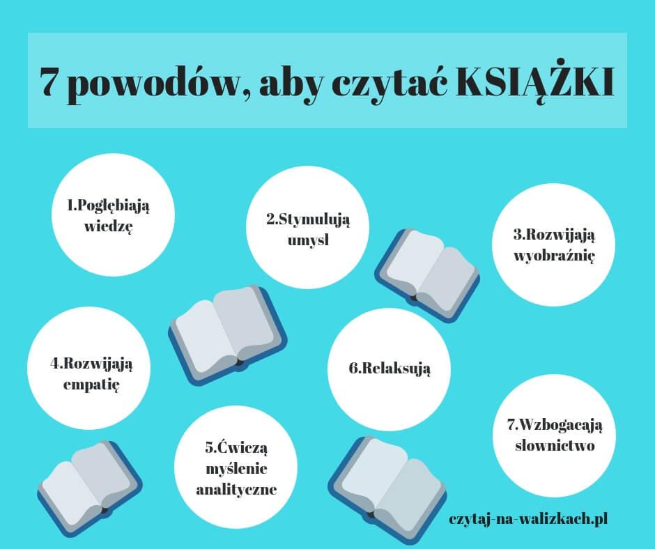 Czytanie dziecom - 7 powodów dlaczego warto czytać dzieciom książki